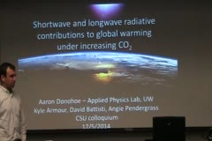 Shortwave and longwave radiative contributions to global warming under increasing CO2